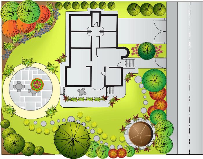 landscape design around house